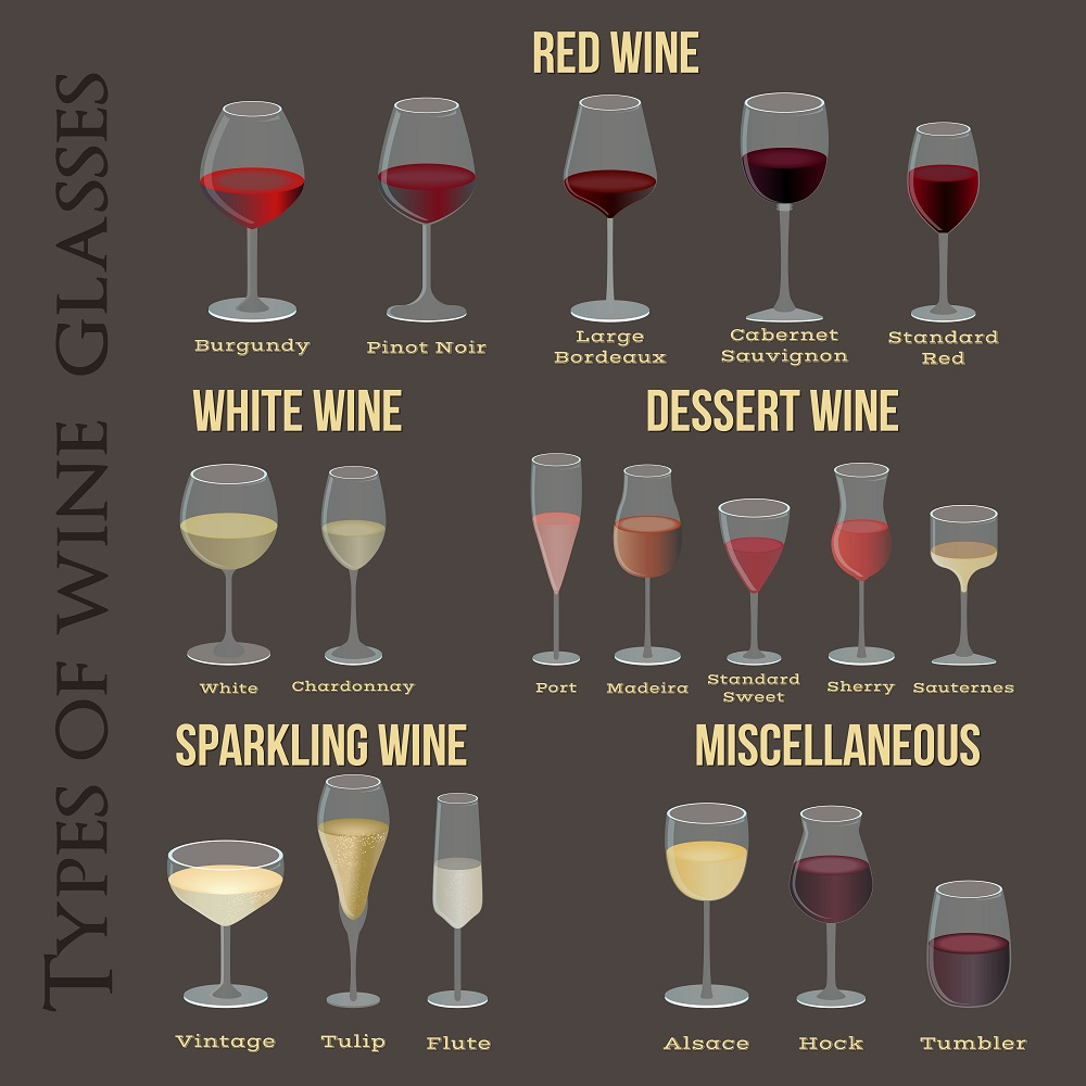 What glass to use for white wine